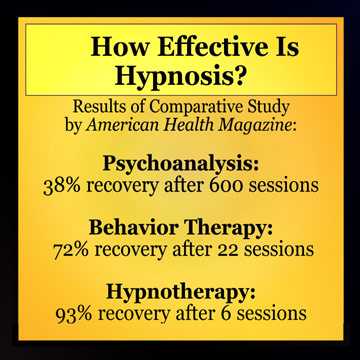 is hypnotherapy a complementary therapy